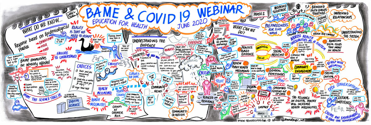 BAME and COVID graphic